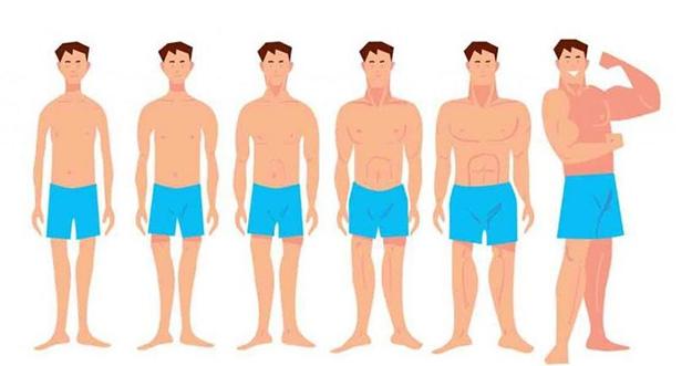 Cara Menaikkan Berat Badan Dengan Sehat