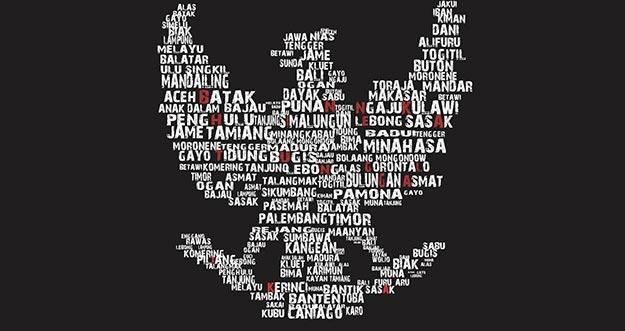10 Bahasa Daerah Indonesia Yang Paling Sering Digunakan