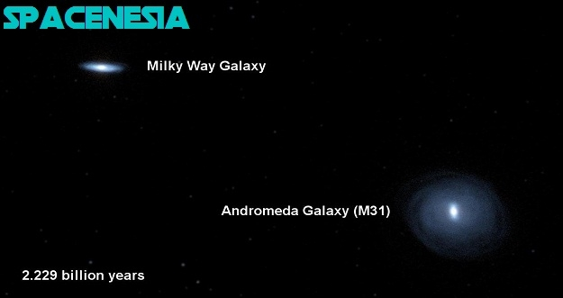 Video Ketika Bima Sakti Dan Andromeda Bertabrakan