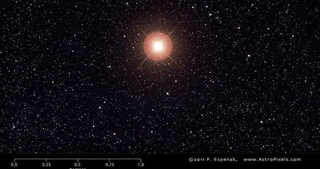 Bintang Betelgeuse, Si Raksasa Yang Sedang sekarat